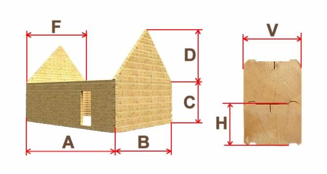 рассчитать количество кубов бруса для строительства дома